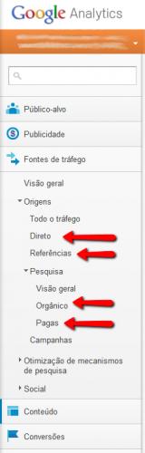 Lista de Fontes de Tráfego no Google Analytics