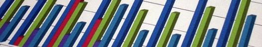 Google Analytics anuncia a função Atalho