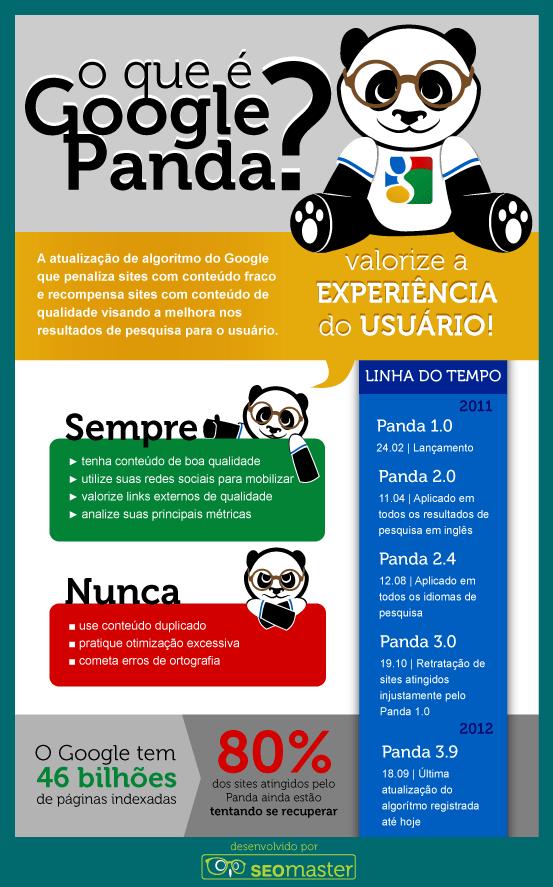 Google Panda Update: O que mudou?