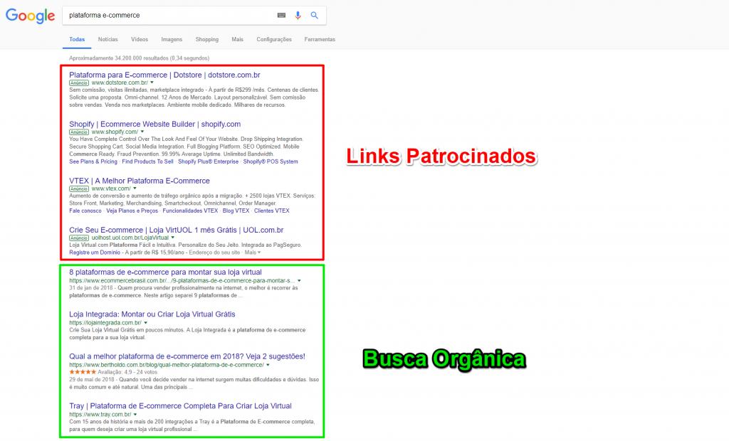 Busca Orgânica x Links Patrocinados