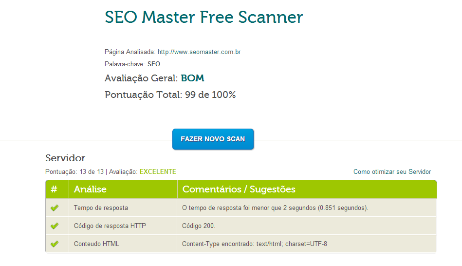 Free Scanner  5 Ferramentas para Análise de SEO
