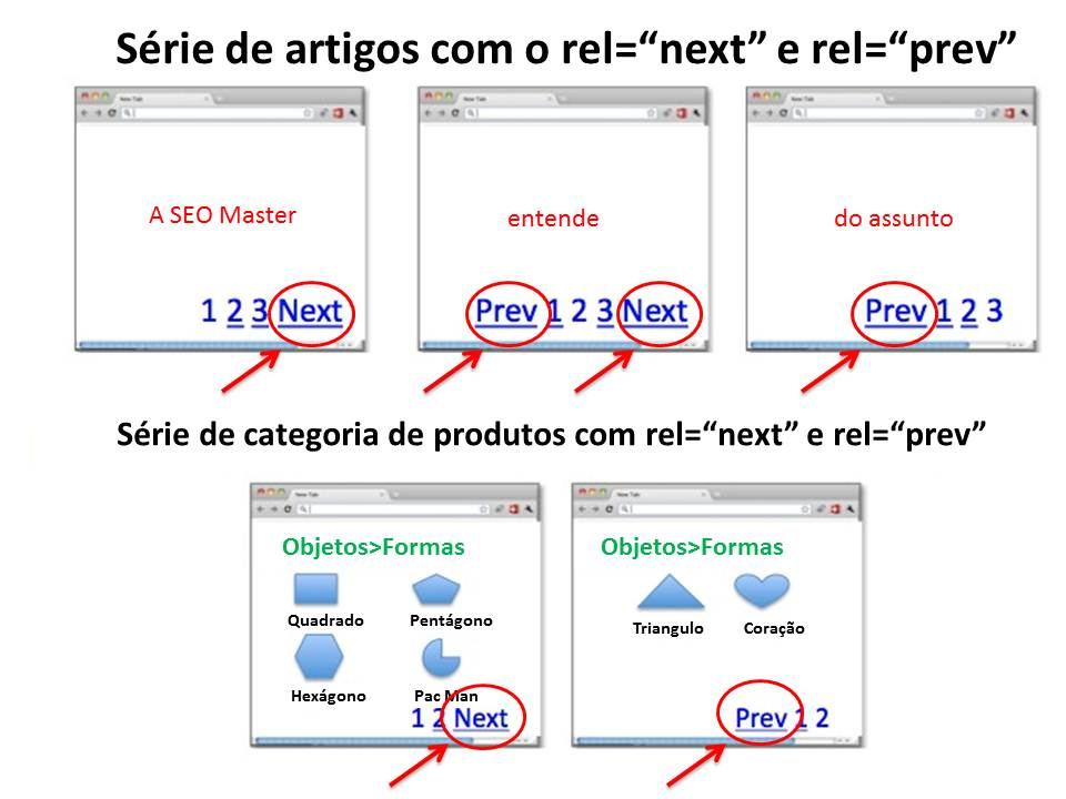 "rel=""next"" e rel=""prev"""