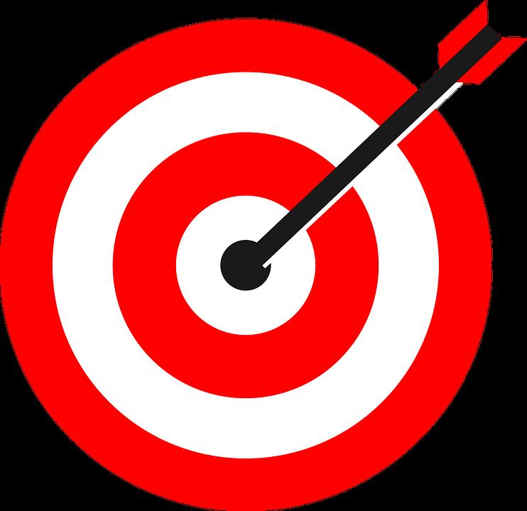Metodologia Bullseye